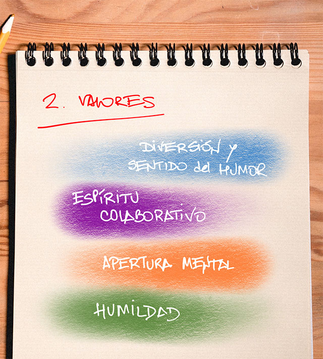 Valores - QáTEAL